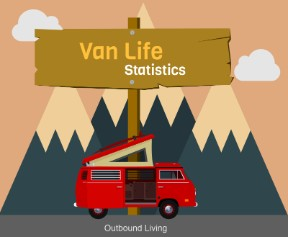 Van Life Statistics