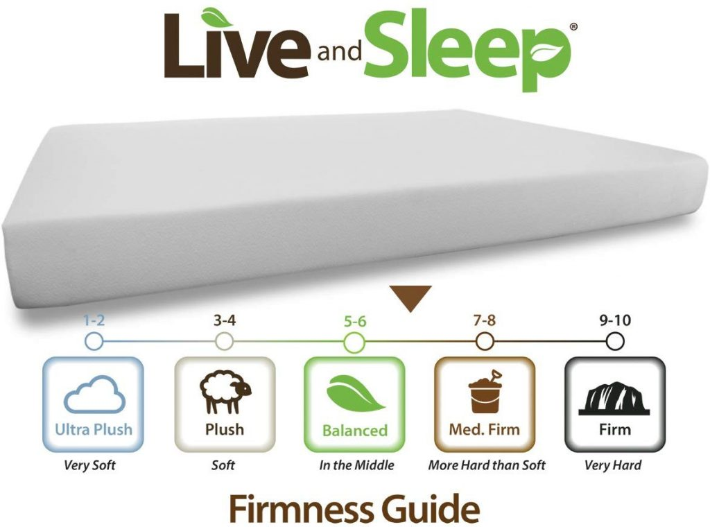 Live and Sleep camper RV mattress for best camper van mattresses